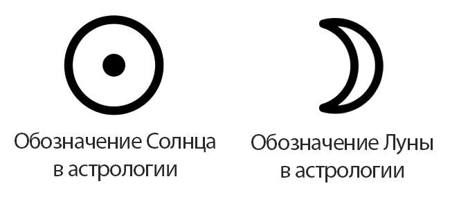Обозначение Луны и Солнца в стрологии