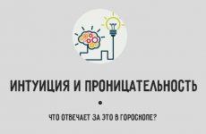Интуиция или проницательность?